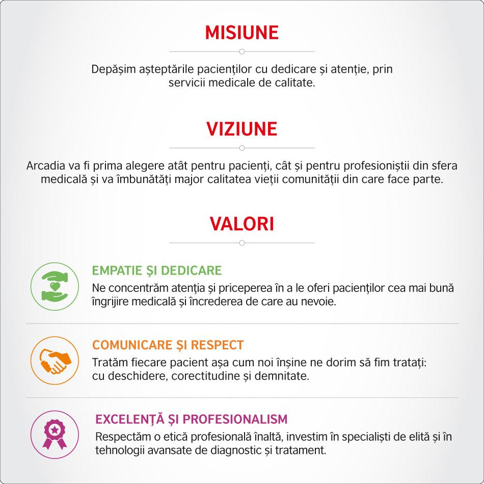 ce exerciții pentru vedere stria vitamine pentru vedere