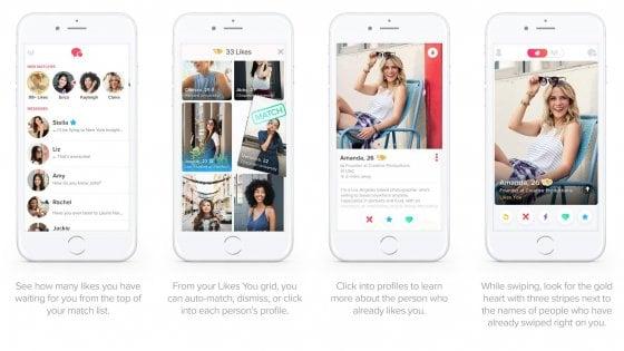 Blog de smart dating ⟫⟫ Ce trebuie să ştii despre Bumble?