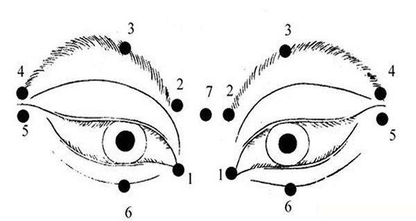 cum să vă îmbunătățiți mult vederea