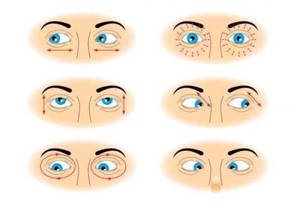 exerciții de hipermetropie descărcați cartea viziune gratuită în afara ochilor
