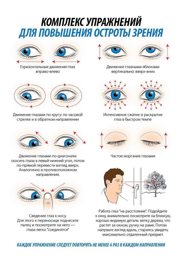 Exerciții pentru ochi: cea mai bună gimnastică pentru a păstra viziunea
