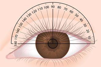 diverse boli oculare viziune de vară