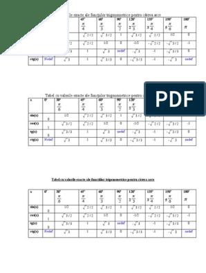Tabel de testare a viziunii în formă de w