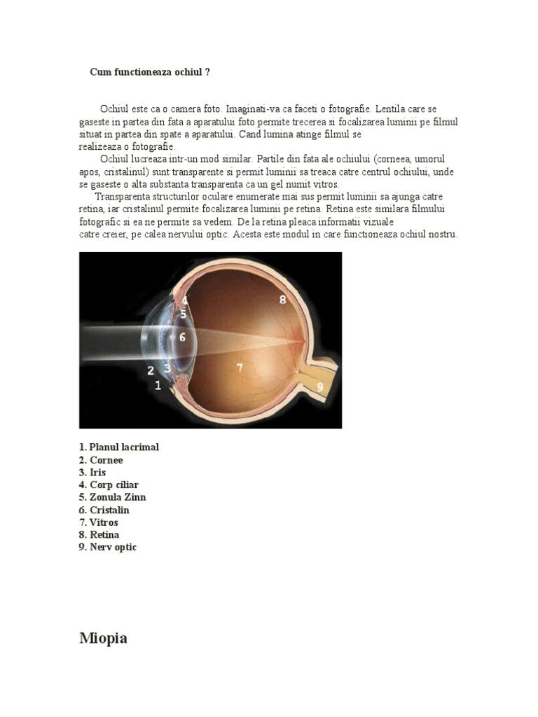 tabelul viziunii 4 acuitatea vizuală în miopie
