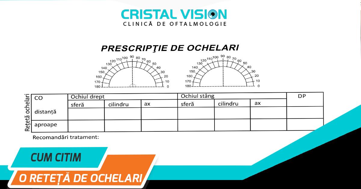 dacă viziunea 0 8 este proastă exercițiile de ochi îmbunătățesc viziunea liliecilor