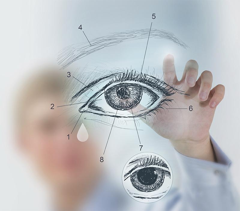 Miopia ochi uscați