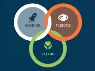 viziune posibilă artist de miopie