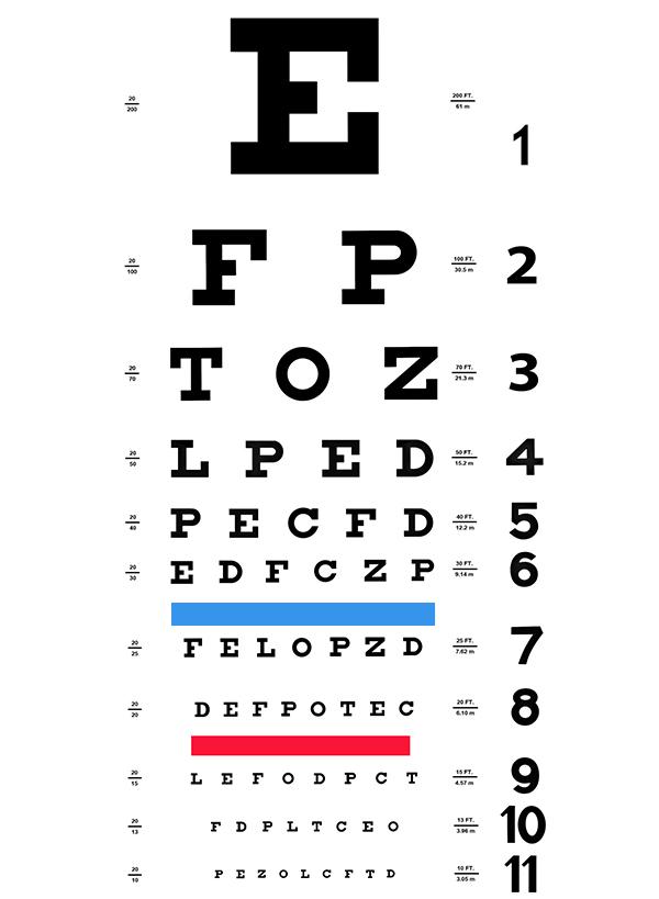 Dr. Ozana Moraru răspunde la întrebări pe oftalmologie! Astăzi, despre oboseala oculară!