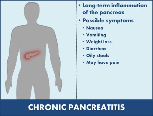 ce teste trebuie efectuate dacă suspectați pancreatită