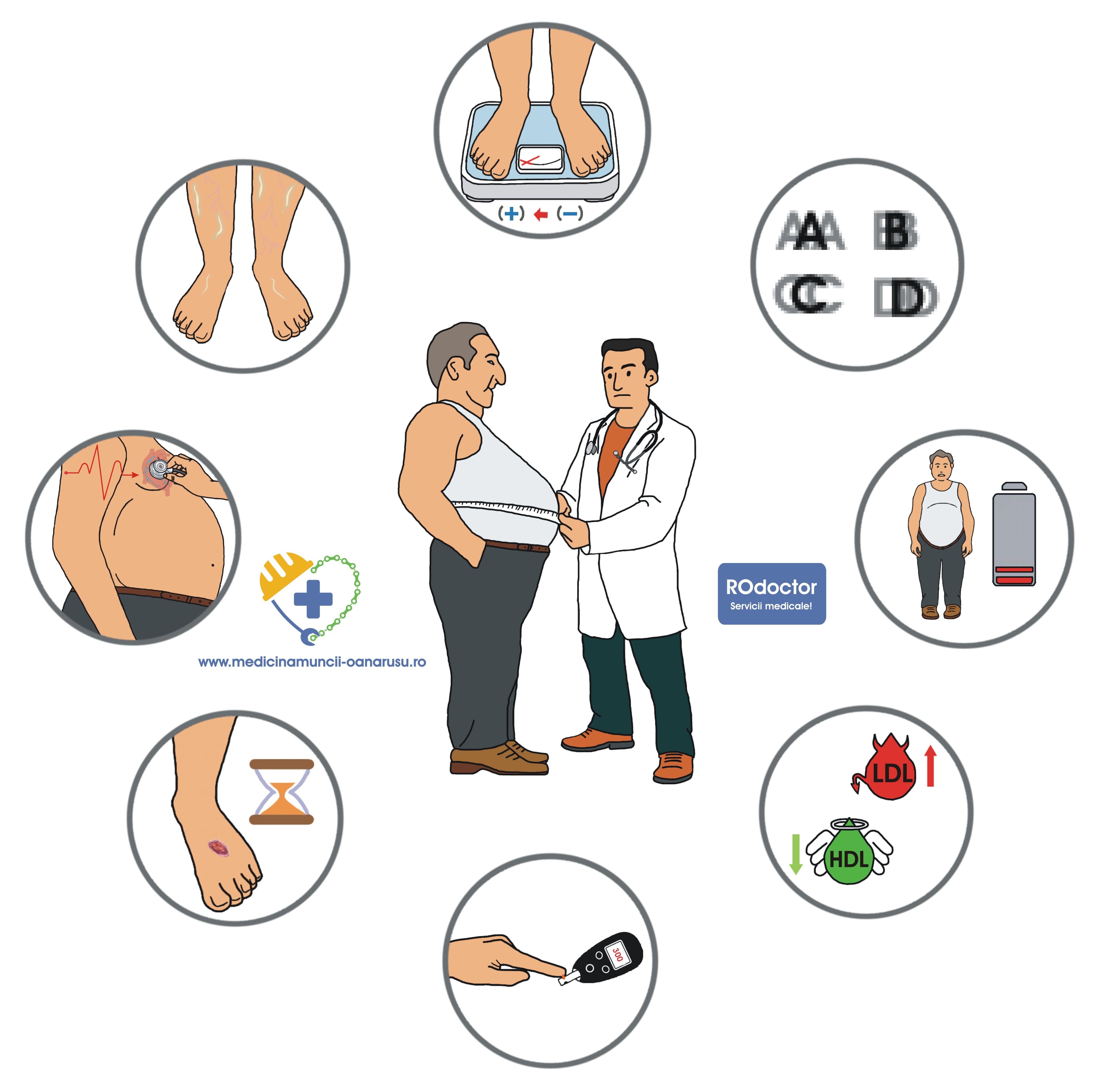diabet zaharat viziunea slabă este slab dezvoltată