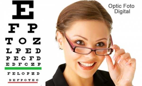 selectarea opticii pentru vedere disprețul omului față de om