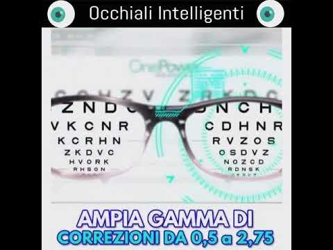 anatomia și bolile organelor vederii îmbunătăți claritatea vederii