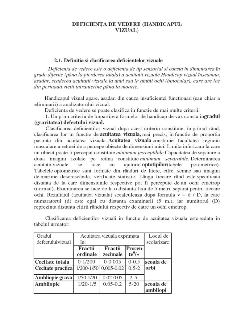 Ce este acuitatea vizuala? - Blog de optica medicala | 7-pitici.ro