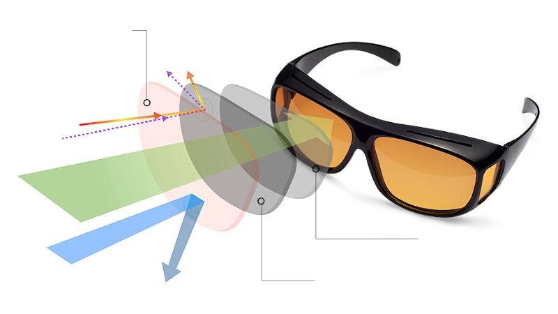 acuitatea vizuală plutește refacerea tehnicilor de vedere