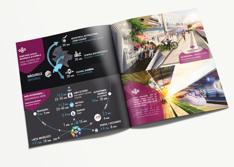 broșură de viziune