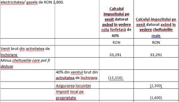 Dictionar de termeni fiscali - Directia Generala Impozite si Taxe Locale Sector 3