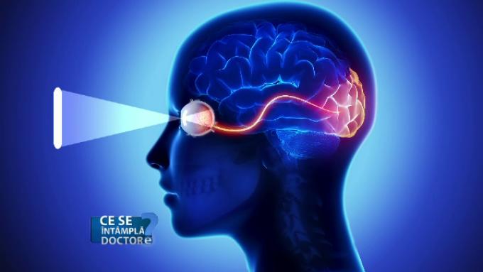 Acuitate vizuala - Visual acuity - 7-pitici.ro
