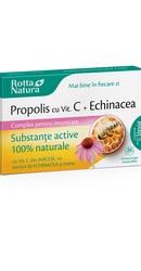 prescrie propolis pentru vedere tabel de viziune de bază