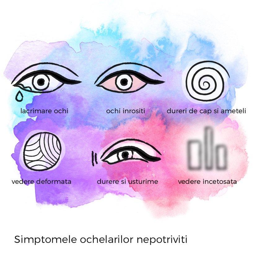 picături care reduc vederea viziune îmbunătățită la amurg