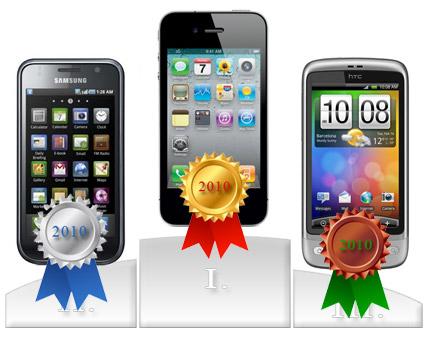 Telefoane și viziune, TOP 5 telefoane High End din in viziunea ArenaIT