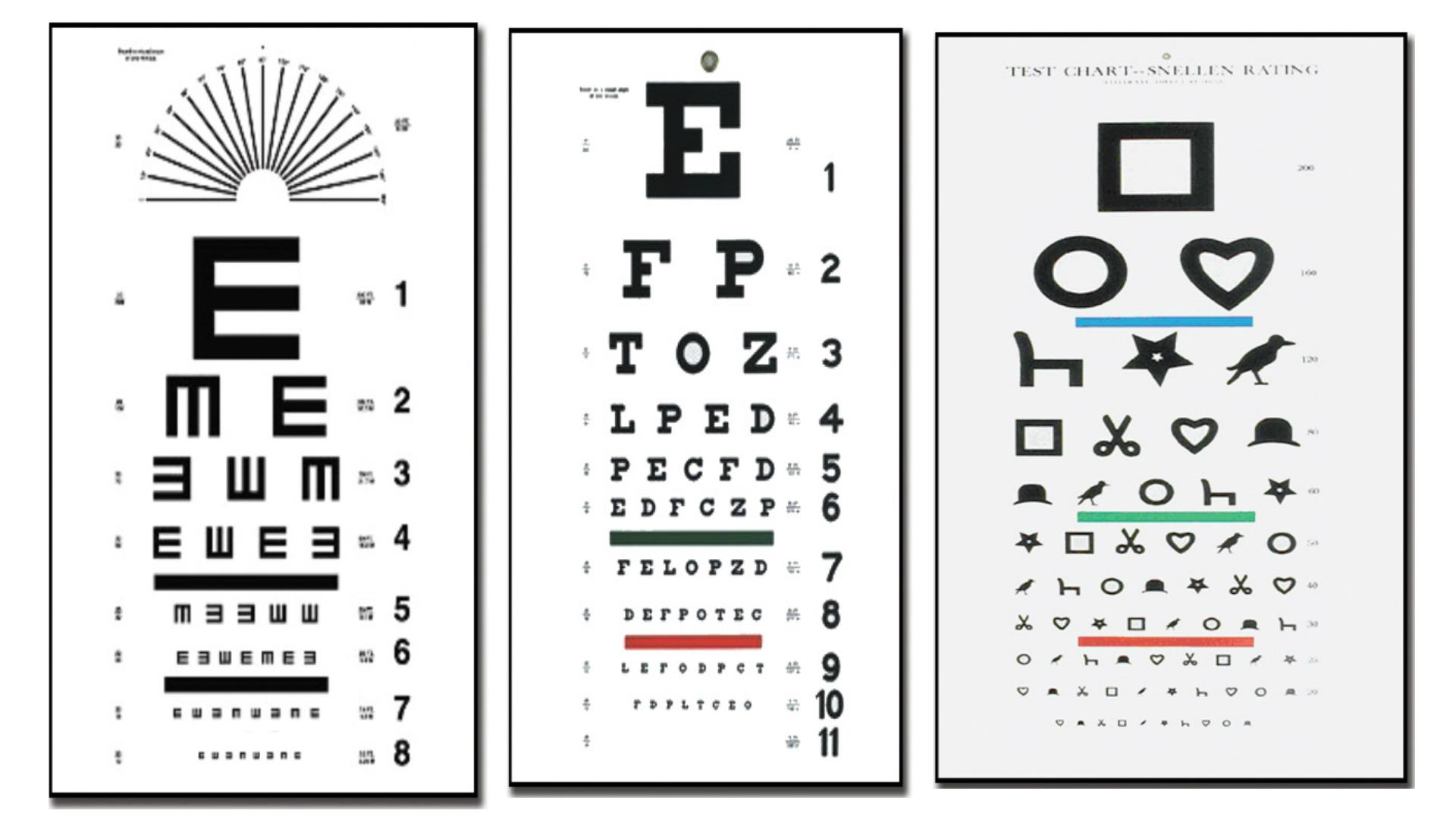 Ai nevoie de ochelari? Cum să-ți testezi singur vederea!
