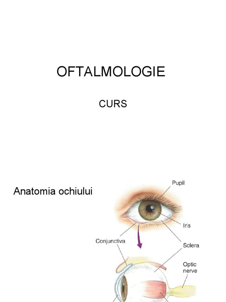 inflamația oftalmologiei sacului lacrimal