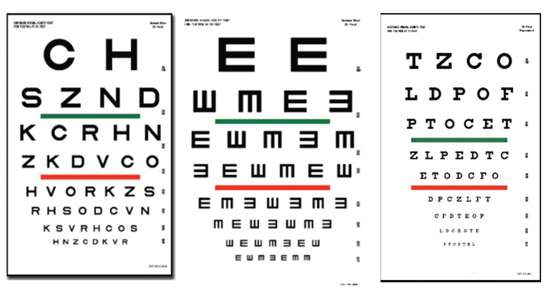 Teste pentru autoevaluarea vederii