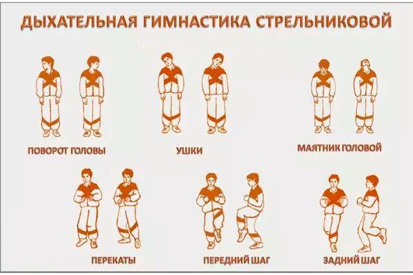Miopia gimnasticii Strelnikova viziune buburuză