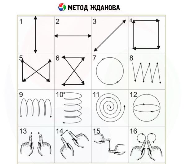 Cinci exercitii pentru gimnastica oculara
