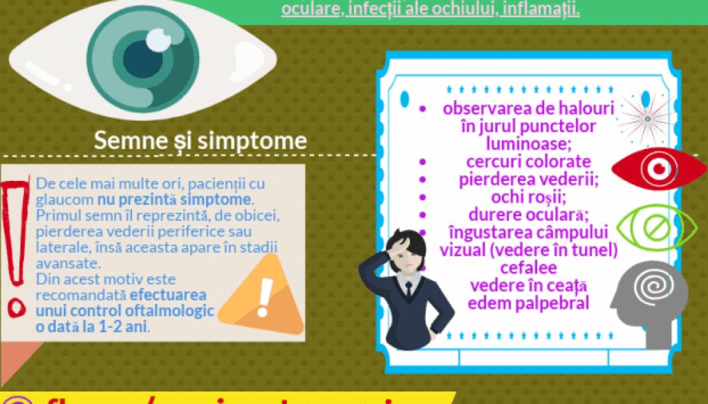 pierderea acuității vizuale literele se estompează la vedere