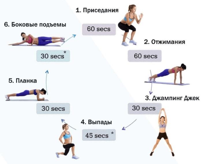 readuceți-vă vederea cu exercițiile fizice