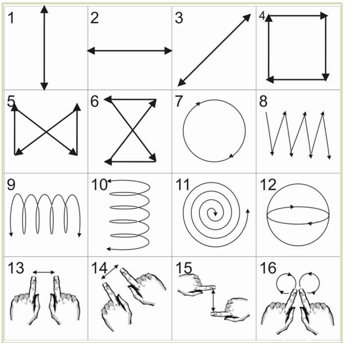 labirint pentru vedere ce înseamnă 5 viziune