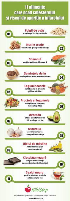 Dietă pentru creșterea imunității