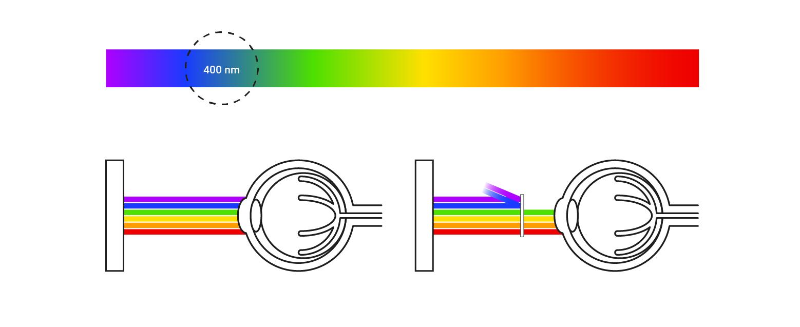 scara hipermetropiei electrician viziune