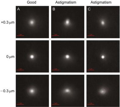 sigmatism vizual