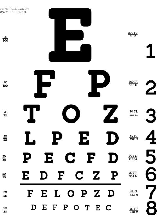 tabele de testare a viziunii literelor