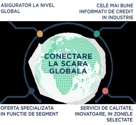 ING Bank | Banci Romania