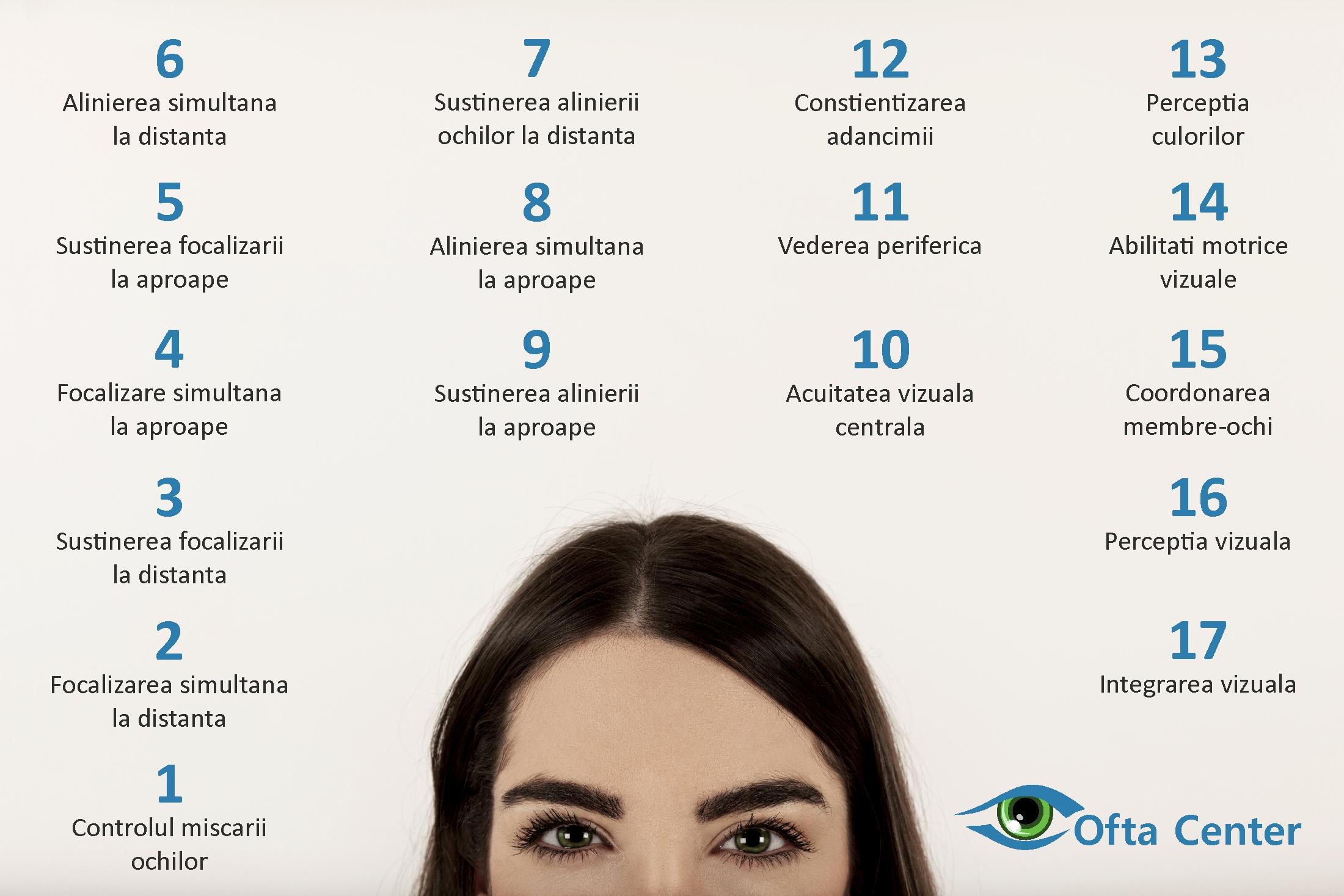 Dezlipirea de retina, o urgenta oftalmologica! - mrini