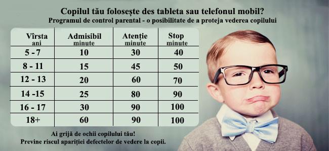 Protecția vederii la copii, 8 moduri simple sa va protejati sanatatea ochilor la orice varsta