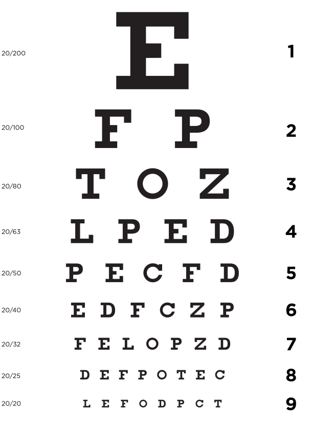 Test de ochi care verifică
