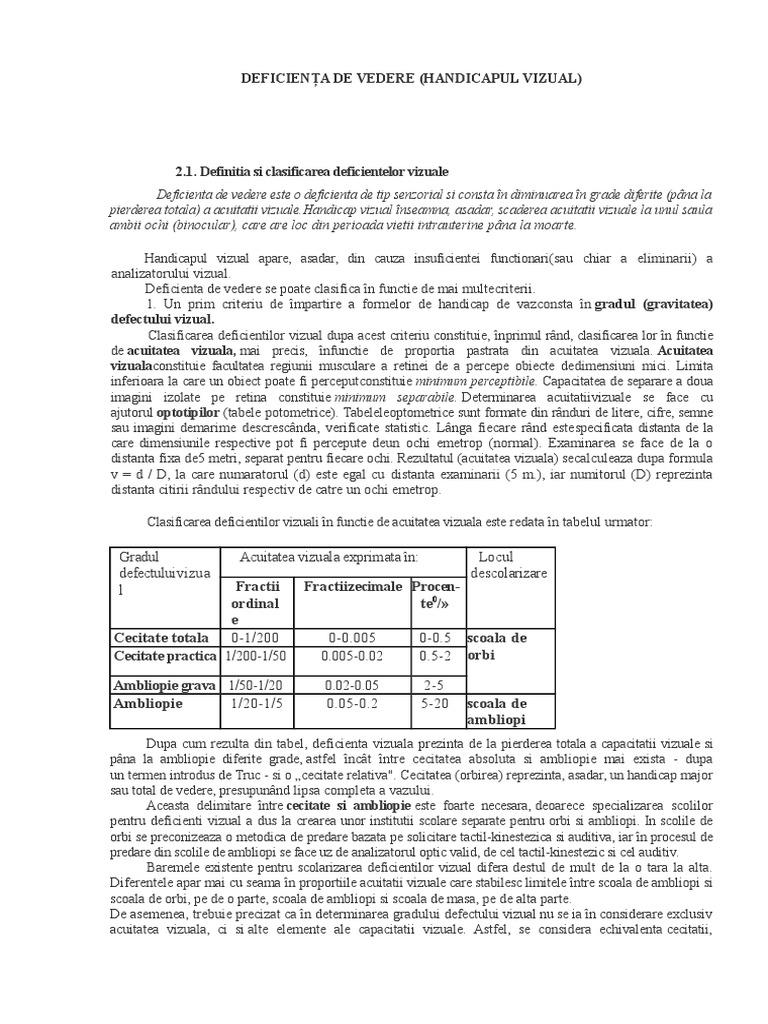 Ce este acuitatea vizuala? - Blog de optica medicala   7-pitici.ro
