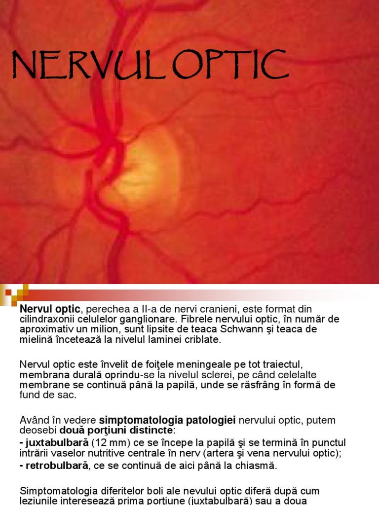 scăderea vederii din nervi