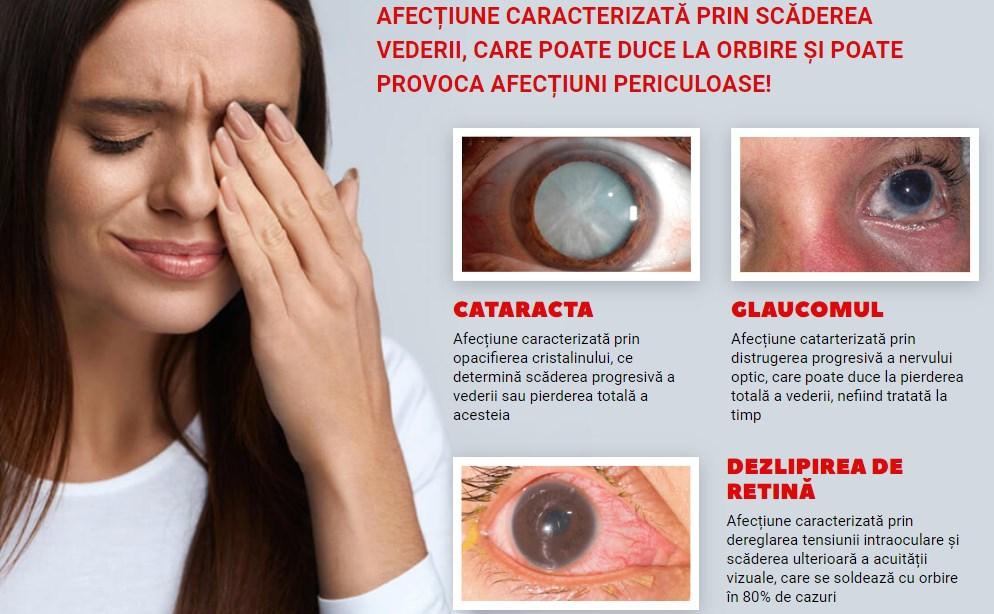 pierderea acuității vizuale recuperare a vederii