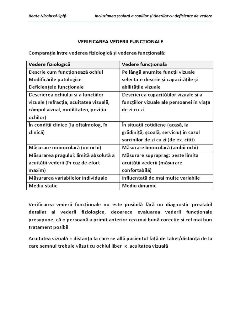 LAMURIRE ACUITATE VIZULALA MAI MICA DE 0.1