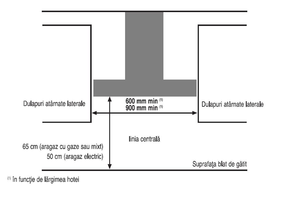 Art. Distanţa minimă pentru fereastra de vedere – Codul civil