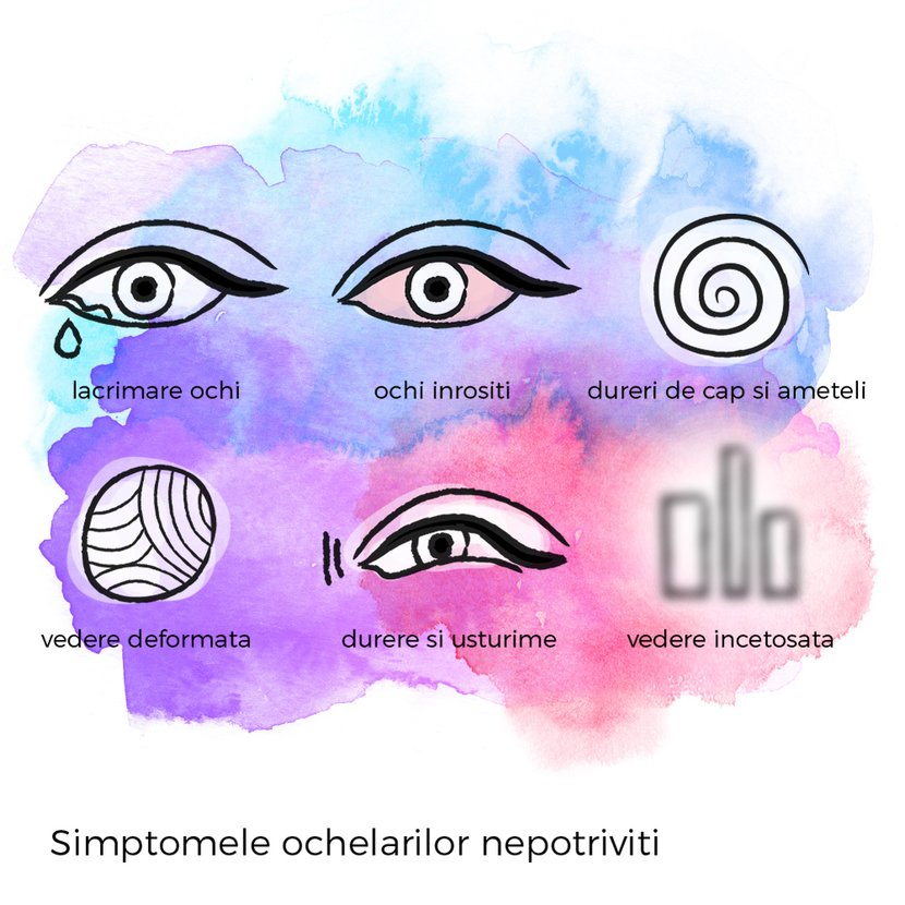 Infecție adenovirală tratament ochi adulți