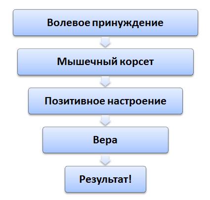 Centrul Integrativ Educatia Vederii